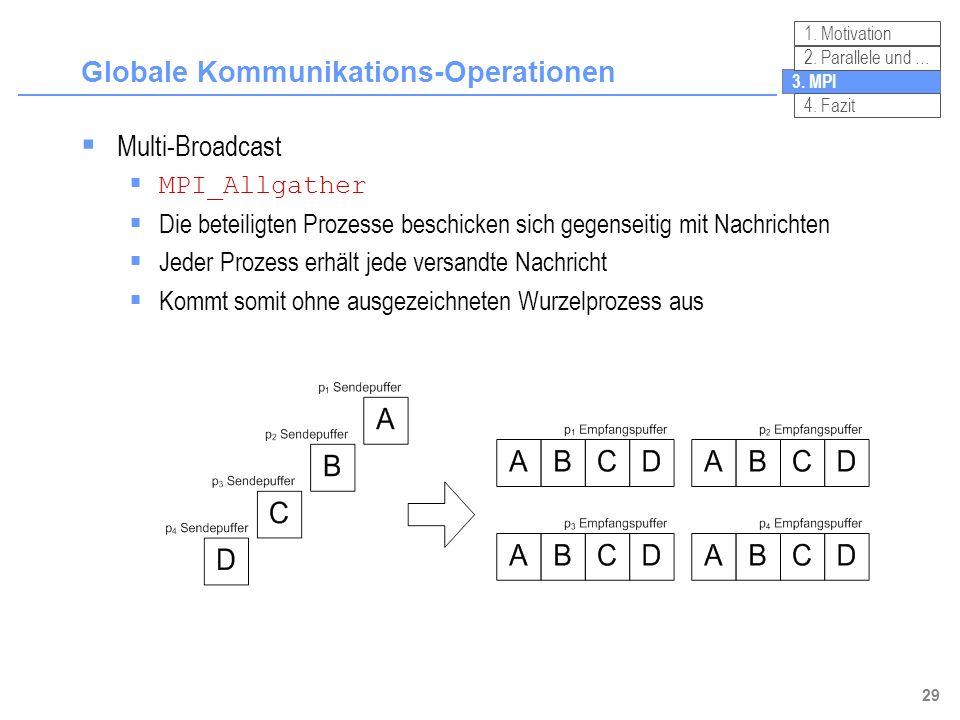 29 Globale Kommunikations-Operationen 3. MPI 2. Parallele und … 4. Fazit 1. Motivation Multi-Broadcast MPI_Allgather Die beteiligten Prozesse beschick
