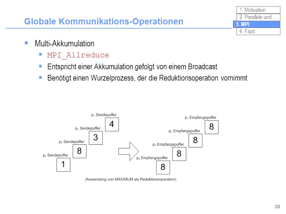 30 Globale Kommunikations-Operationen 3. MPI 2. Parallele und … 4. Fazit 1. Motivation Multi-Akkumulation MPI_Allreduce Entspricht einer Akkumulation