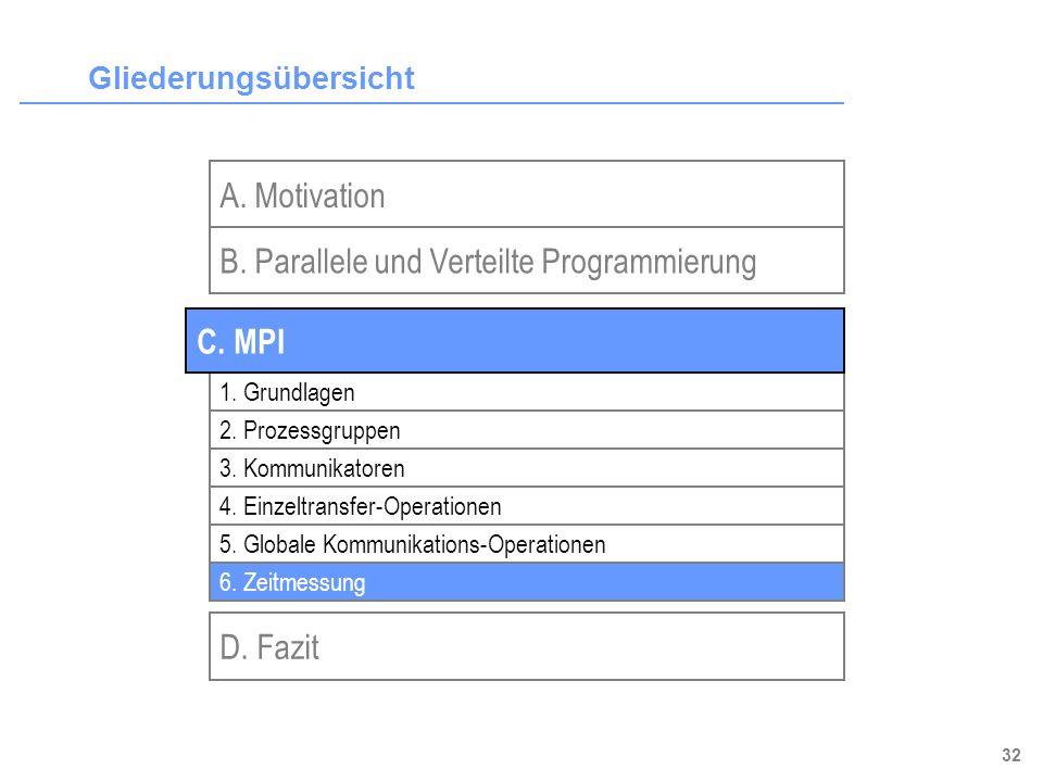 32 Gliederungsübersicht A. Motivation B. Parallele und Verteilte Programmierung D. Fazit 1. Grundlagen 2. Prozessgruppen C. MPI 3. Kommunikatoren 4. E