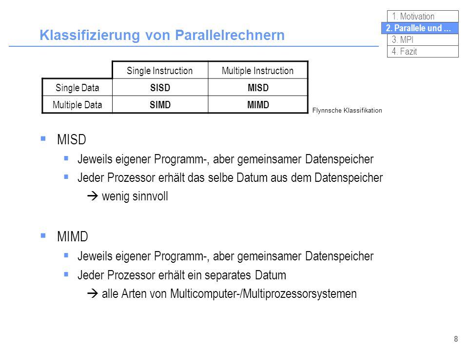 9 Gliederungsübersicht A.Motivation C. MPI 1. Klassifizierung von Parallelrechnern 2.