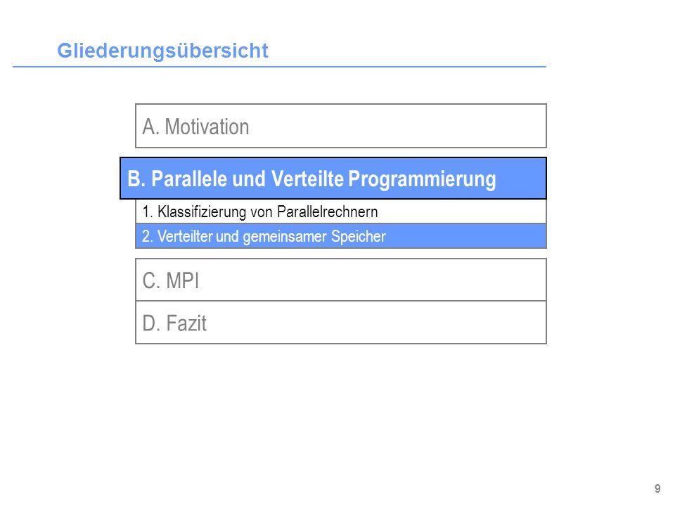 20 Gliederungsübersicht A.Motivation B. Parallele und Verteilte Programmierung D.
