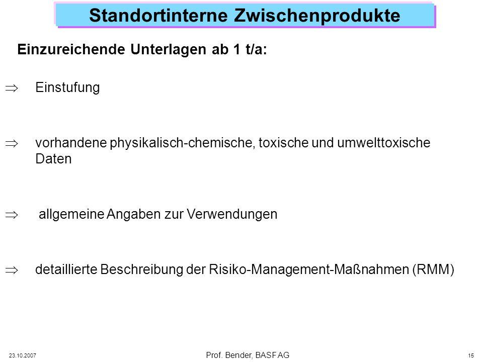 Prof. Bender, BASF AG 23.10.2007 15 Standortinterne Zwischenprodukte Einzureichende Unterlagen ab 1 t/a: Einstufung vorhandene physikalisch-chemische,