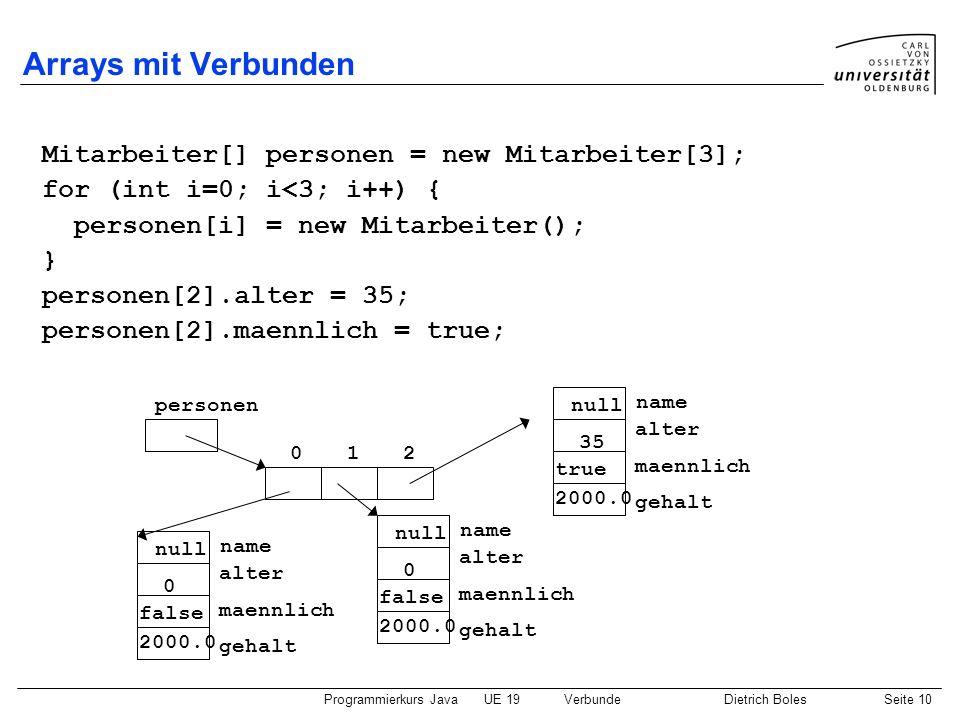 Programmierkurs JavaUE 19VerbundeDietrich BolesSeite 10 Arrays mit Verbunden Mitarbeiter[] personen = new Mitarbeiter[3]; for (int i=0; i<3; i++) { pe