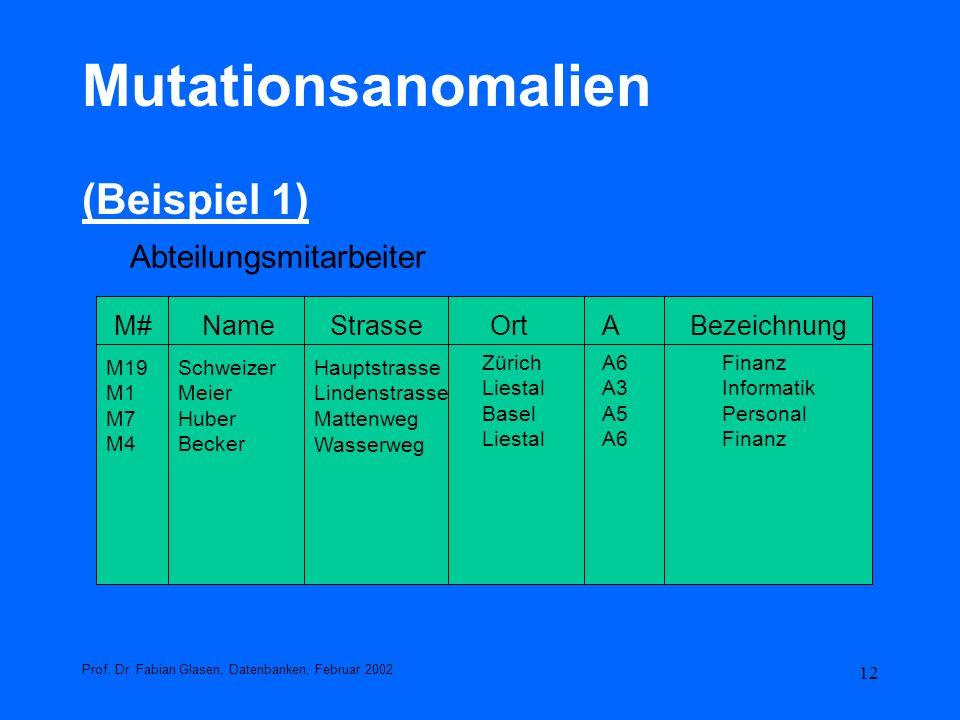 12 Mutationsanomalien (Beispiel 1) Prof. Dr. Fabian Glasen, Datenbanken, Februar 2002 Abteilungsmitarbeiter M#NameStrasseOrtABezeichnung M19 M1 M7 M4