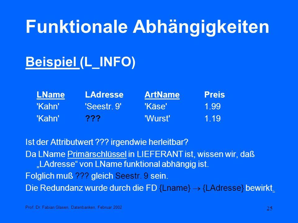 25 Funktionale Abhängigkeiten Beispiel (L_INFO) LName LAdresse ArtName Preis 'Kahn' 'Seestr. 9' 'Käse' 1.99 'Kahn' ??? 'Wurst' 1.19 Ist der Attributwe