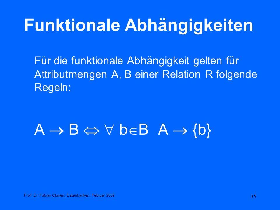 35 Funktionale Abhängigkeiten Für die funktionale Abhängigkeit gelten für Attributmengen A, B einer Relation R folgende Regeln: A B b B A {b} Prof. Dr