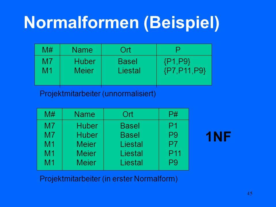 45 Normalformen (Beispiel) M#NameOrtP M7 M1 Huber Meier Basel Liestal {P1,P9} {P7,P11,P9} Projektmitarbeiter (unnormalisiert) M#NameOrtP# M7 M1 Huber
