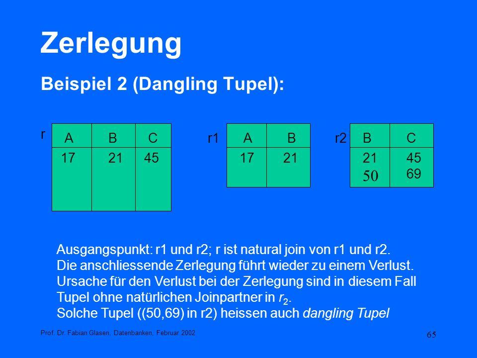 65 Zerlegung Beispiel 2 (Dangling Tupel): Prof. Dr. Fabian Glasen, Datenbanken, Februar 2002 r AABBBCC 1721451721 50 45 69 r1r2 Ausgangspunkt: r1 und