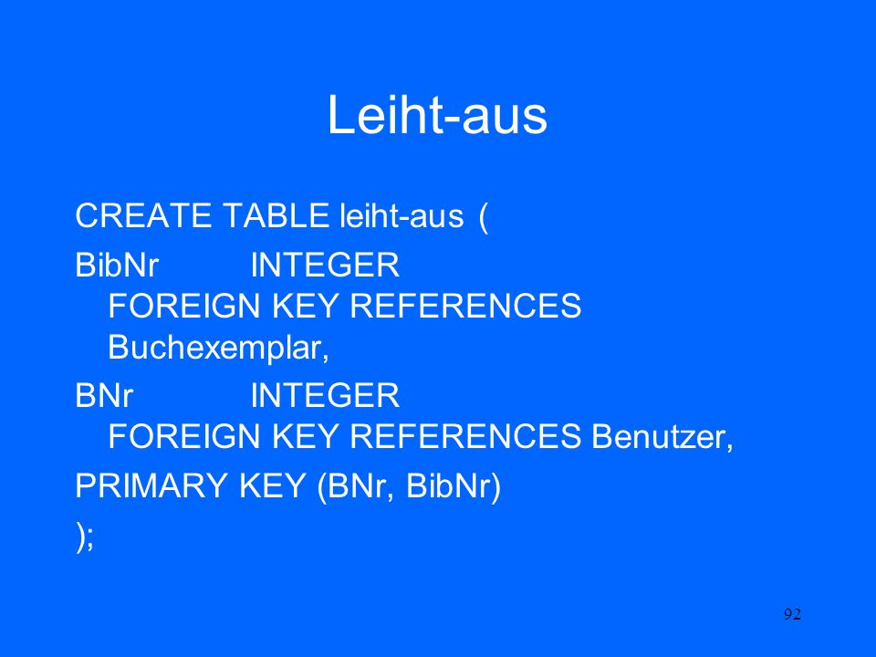 92 Leiht-aus CREATE TABLE leiht-aus ( BibNr INTEGER FOREIGN KEY REFERENCES Buchexemplar, BNr INTEGER FOREIGN KEY REFERENCES Benutzer, PRIMARY KEY (BNr