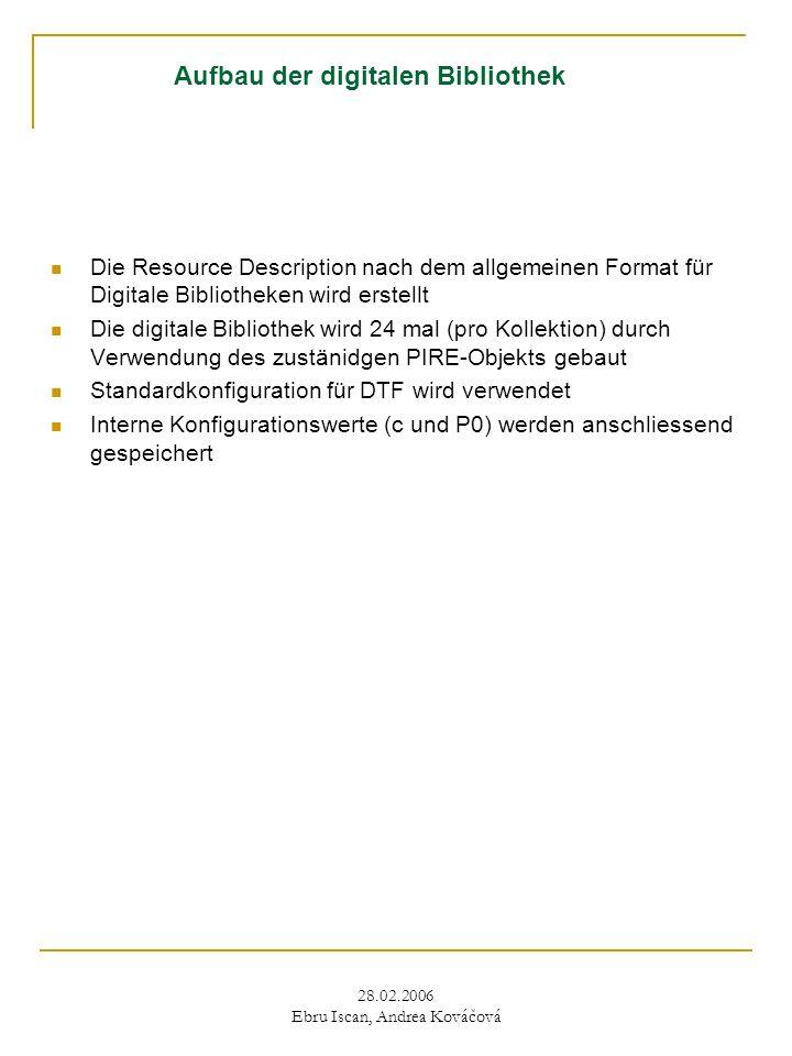 28.02.2006 Ebru Iscan, Andrea Kováčová Aufbau der digitalen Bibliothek Die Resource Description nach dem allgemeinen Format für Digitale Bibliotheken wird erstellt Die digitale Bibliothek wird 24 mal (pro Kollektion) durch Verwendung des zustänidgen PIRE-Objekts gebaut Standardkonfiguration für DTF wird verwendet Interne Konfigurationswerte (c und P0) werden anschliessend gespeichert