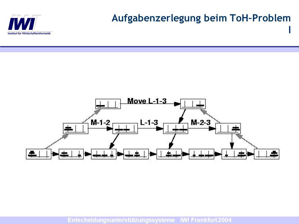 Entscheidungsunterstützungssysteme IWI Frankfurt 2004 Aufgabenzerlegung beim ToH–Problem I