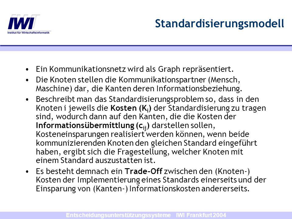 Entscheidungsunterstützungssysteme IWI Frankfurt 2004 Standardisierungsmodell Ein Kommunikationsnetz wird als Graph repräsentiert. Die Knoten stellen