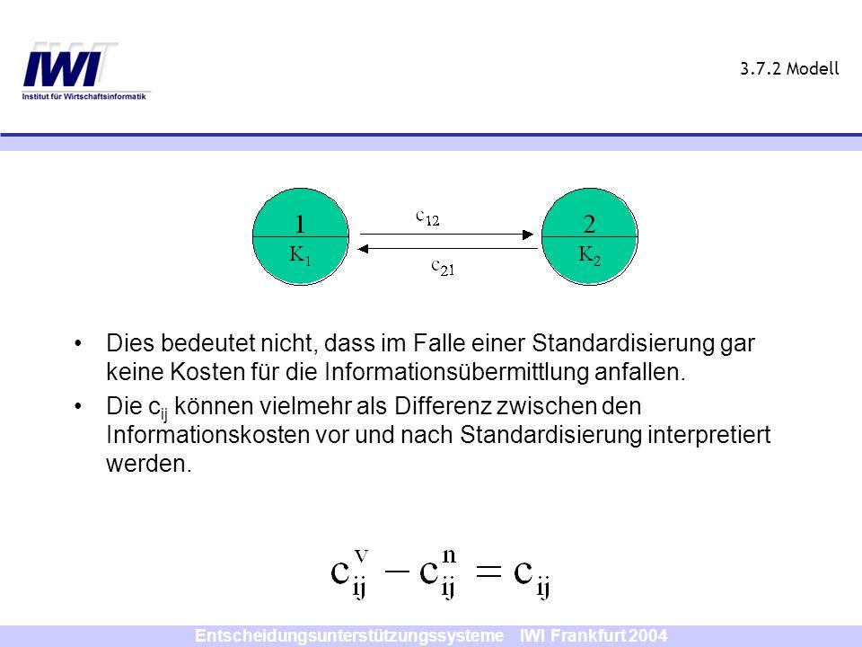 Entscheidungsunterstützungssysteme IWI Frankfurt 2004 3.7.2 Modell Dies bedeutet nicht, dass im Falle einer Standardisierung gar keine Kosten für die