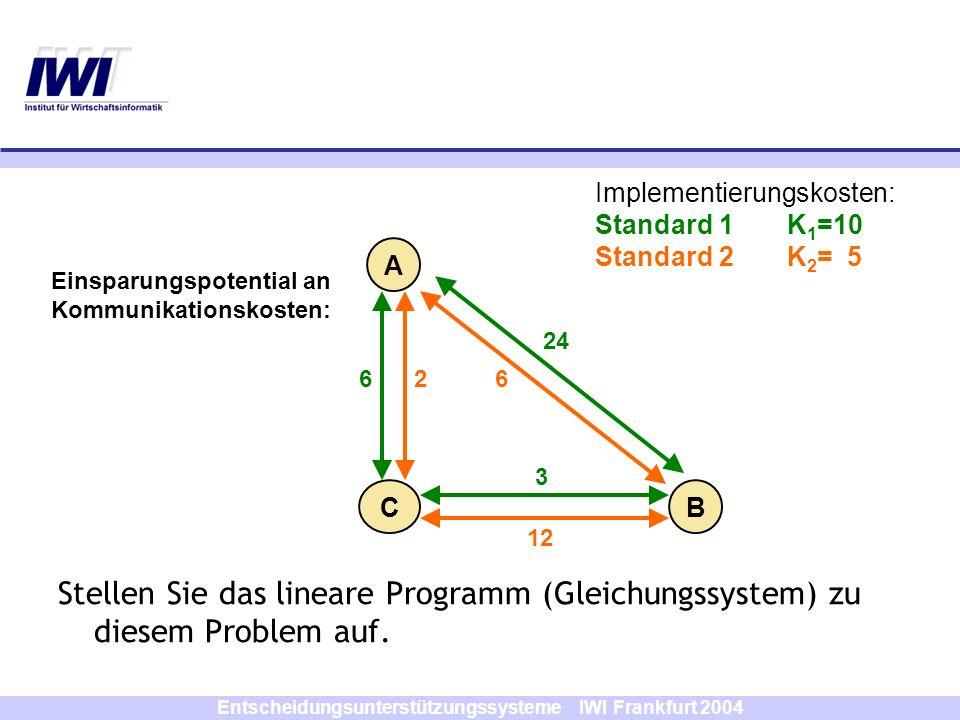 Entscheidungsunterstützungssysteme IWI Frankfurt 2004 Implementierungskosten: Standard 1K 1 =10 Standard 2K 2 = 5 Einsparungspotential an Kommunikatio