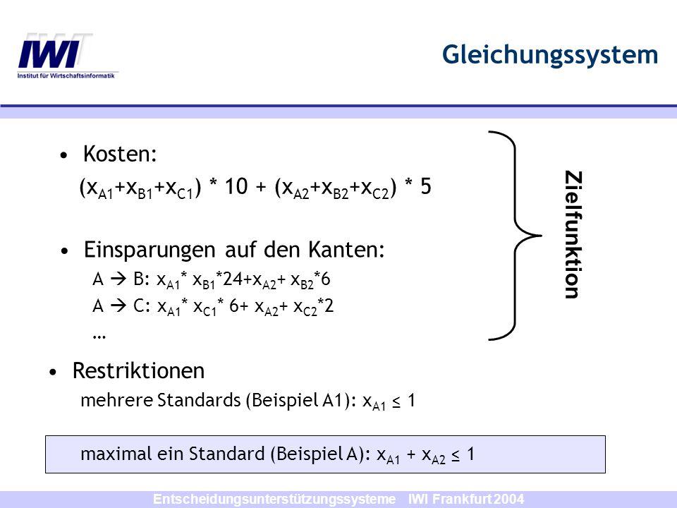Entscheidungsunterstützungssysteme IWI Frankfurt 2004 Gleichungssystem Kosten: (x A1 +x B1 +x C1 ) * 10 + (x A2 +x B2 +x C2 ) * 5 Einsparungen auf den