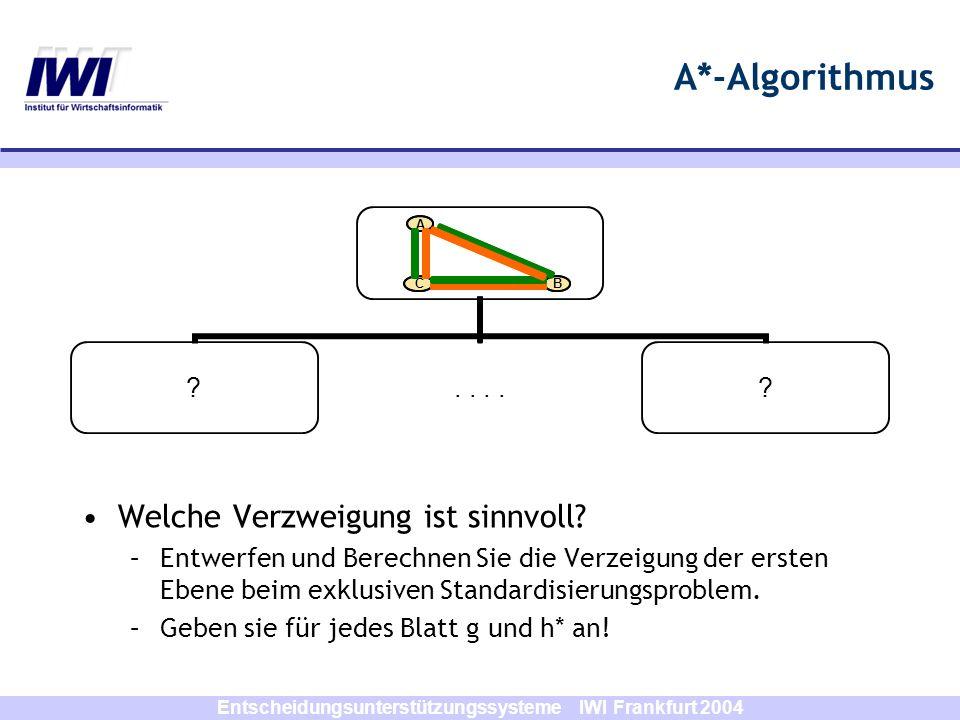 Entscheidungsunterstützungssysteme IWI Frankfurt 2004 A*-Algorithmus A C B Welche Verzweigung ist sinnvoll? –Entwerfen und Berechnen Sie die Verzeigun