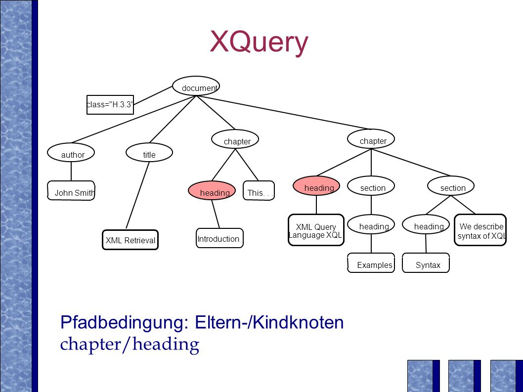 XQuery document class=