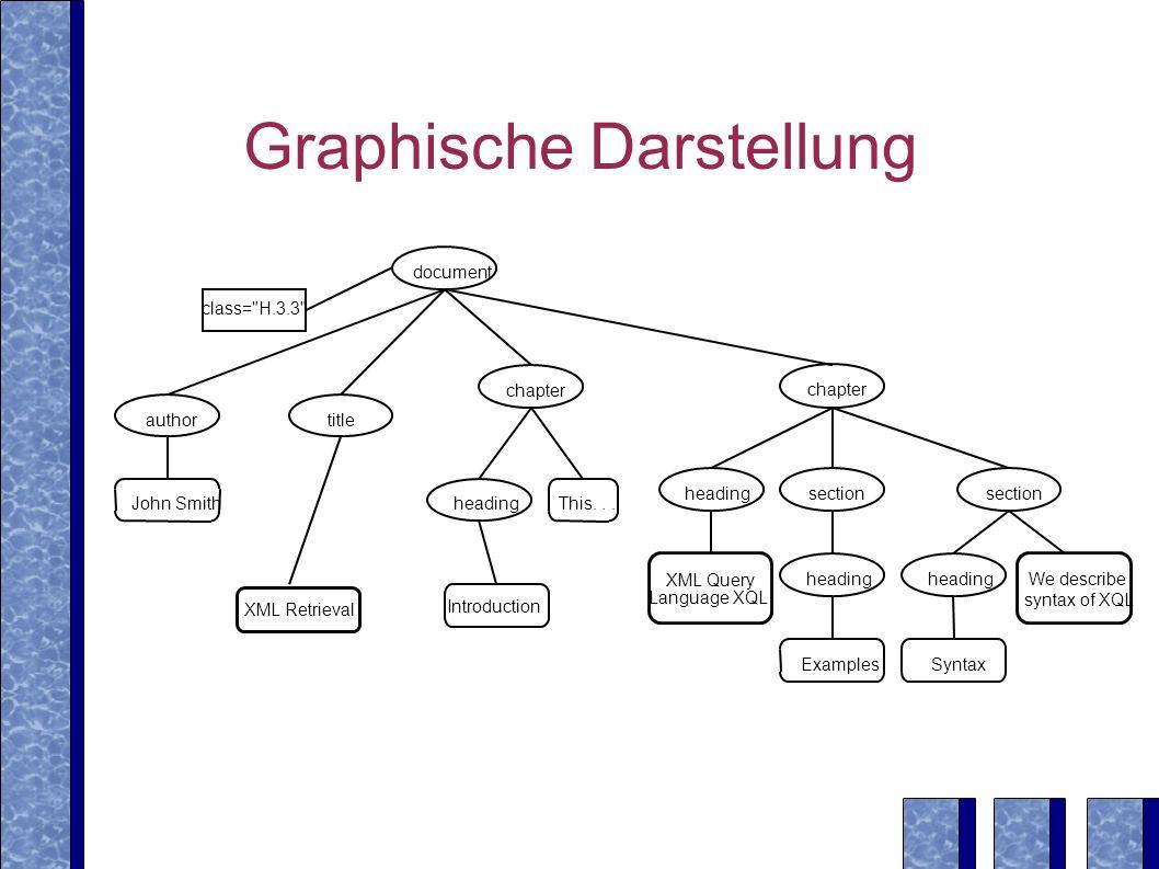 XML-Anfragesprachen Daten-zentrierte Sicht: XML als Austauschformat für strukturierte Daten Dokumenten-zentrierte Sicht: XML als Format zur Repräsentation der logischen Struktur von Dokumenten W3C-Empfehlung für XML-Anfragesprache: XQuery Fokussierung auf die Daten-zentrierte Sicht hier: Information Retrieval für die Dokumenten-zentrierte Sicht Ausgangspunkt: XQL