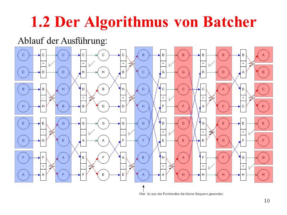 10 Ablauf der Ausführung: 1.2 Der Algorithmus von Batcher
