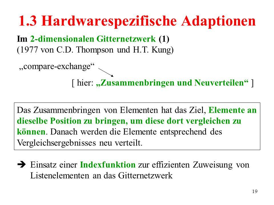 19 Im 2-dimensionalen Gitternetzwerk (1) (1977 von C.D. Thompson und H.T. Kung) compare-exchange [ hier: Zusammenbringen und Neuverteilen ] Das Zusamm