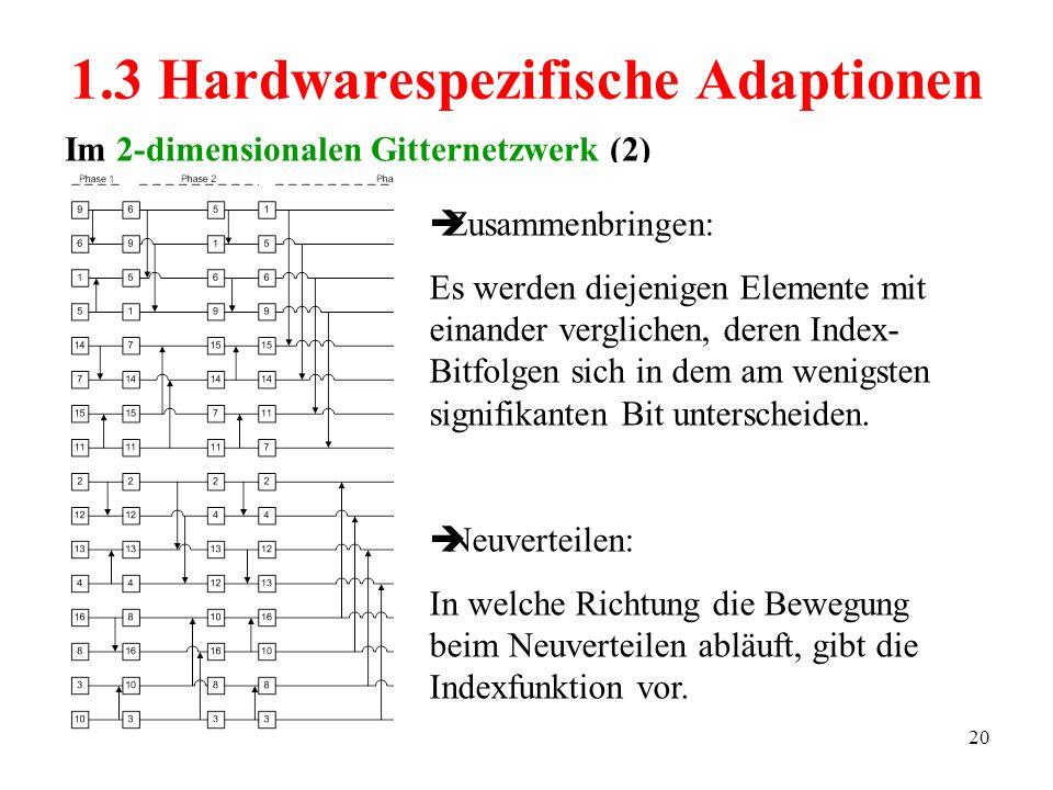 20 Im 2-dimensionalen Gitternetzwerk (2) 1.3 Hardwarespezifische Adaptionen Zusammenbringen: Es werden diejenigen Elemente mit einander verglichen, deren Index- Bitfolgen sich in dem am wenigsten signifikanten Bit unterscheiden.