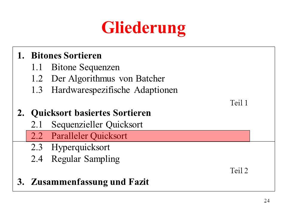 24 Gliederung 1.Bitones Sortieren 1.1Bitone Sequenzen 1.2Der Algorithmus von Batcher 1.3Hardwarespezifische Adaptionen 2.Quicksort basiertes Sortieren