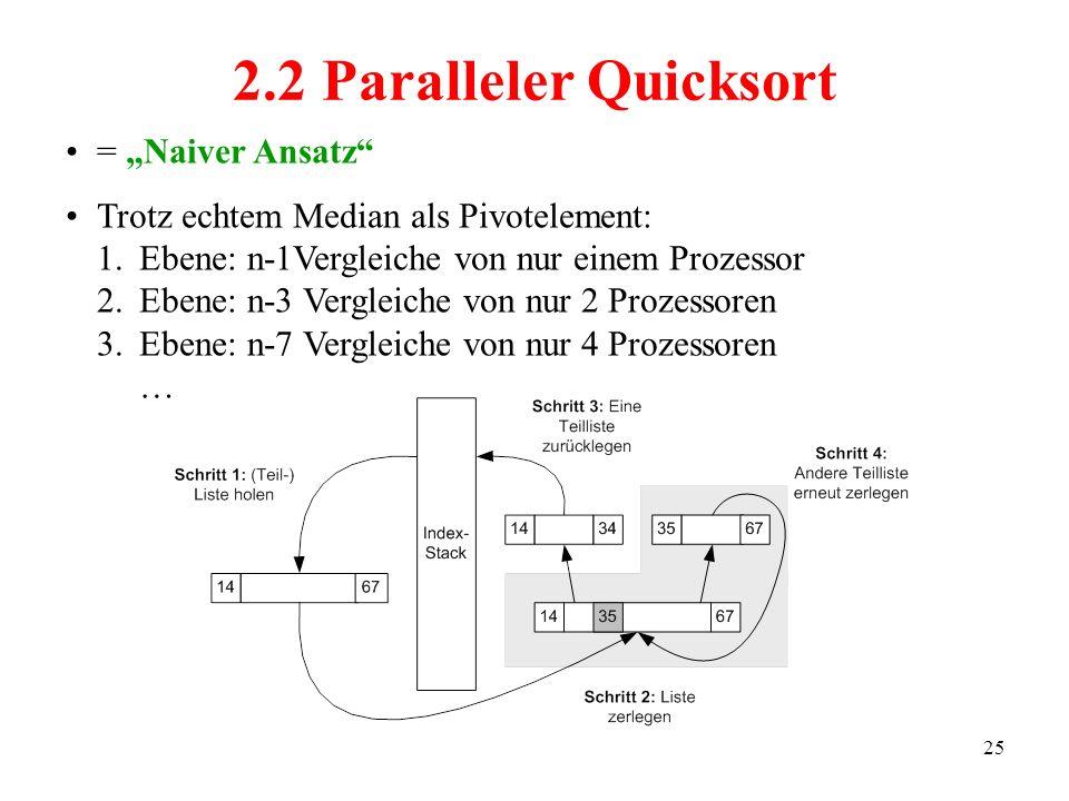 25 = Naiver Ansatz Trotz echtem Median als Pivotelement: 1.Ebene: n-1Vergleiche von nur einem Prozessor 2.Ebene: n-3 Vergleiche von nur 2 Prozessoren 3.Ebene: n-7 Vergleiche von nur 4 Prozessoren … 2.2 Paralleler Quicksort