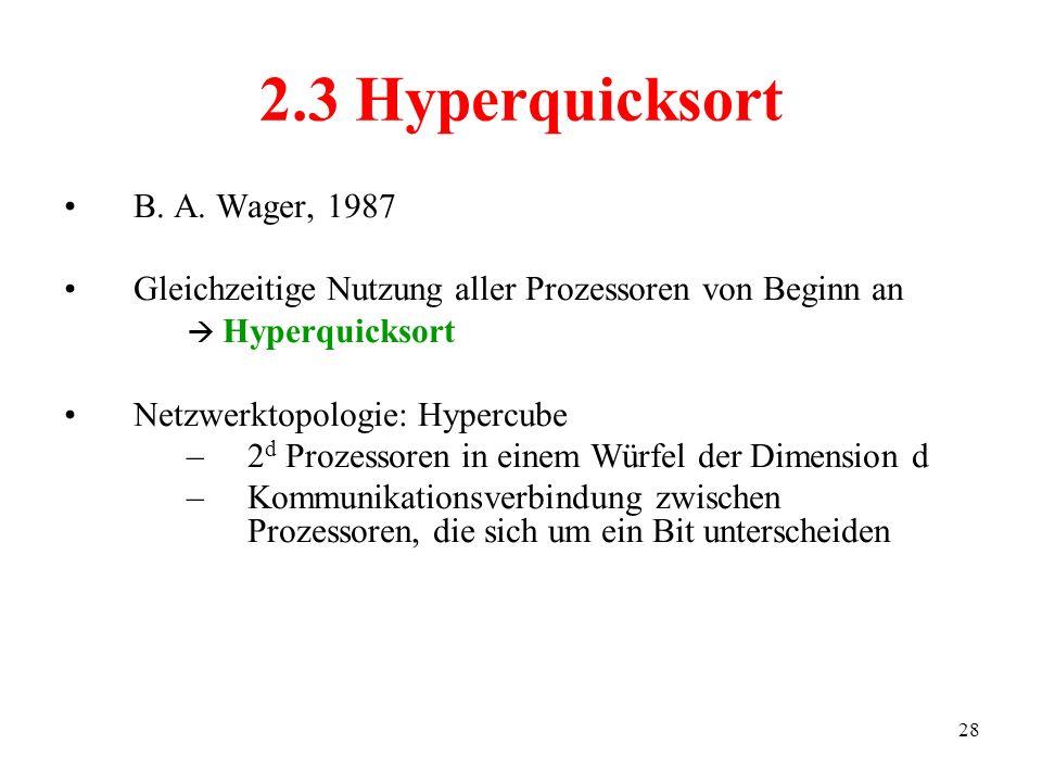 28 B. A. Wager, 1987 Gleichzeitige Nutzung aller Prozessoren von Beginn an Hyperquicksort Netzwerktopologie: Hypercube –2 d Prozessoren in einem Würfe
