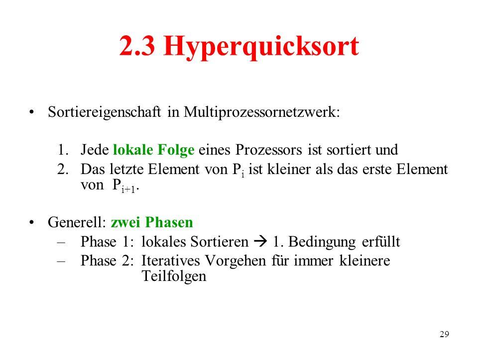 29 Sortiereigenschaft in Multiprozessornetzwerk: 1.Jede lokale Folge eines Prozessors ist sortiert und 2.Das letzte Element von P i ist kleiner als da