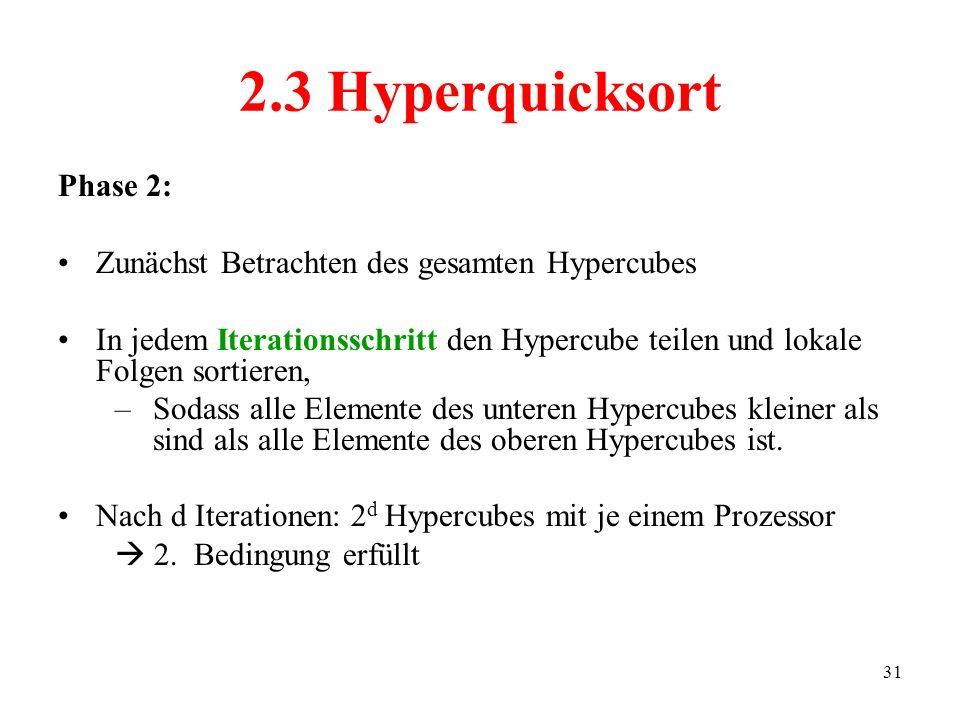 31 Phase 2: Zunächst Betrachten des gesamten Hypercubes In jedem Iterationsschritt den Hypercube teilen und lokale Folgen sortieren, –Sodass alle Elemente des unteren Hypercubes kleiner als sind als alle Elemente des oberen Hypercubes ist.
