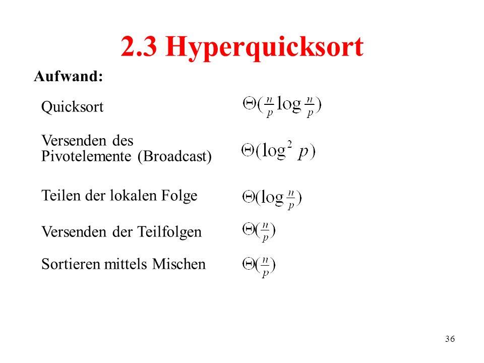 36 Quicksort 2.3 Hyperquicksort Versenden der Teilfolgen Teilen der lokalen Folge Versenden des Pivotelemente (Broadcast) Sortieren mittels Mischen Aufwand: