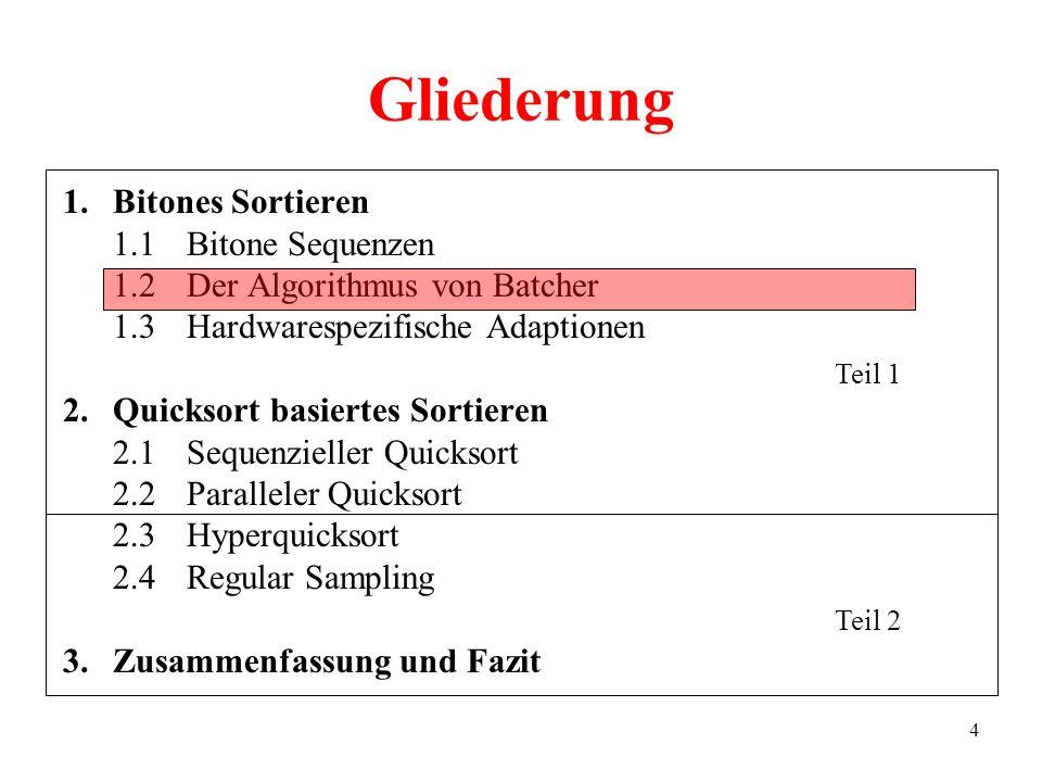 4 Gliederung 1.Bitones Sortieren 1.1Bitone Sequenzen 1.2Der Algorithmus von Batcher 1.3Hardwarespezifische Adaptionen 2.Quicksort basiertes Sortieren