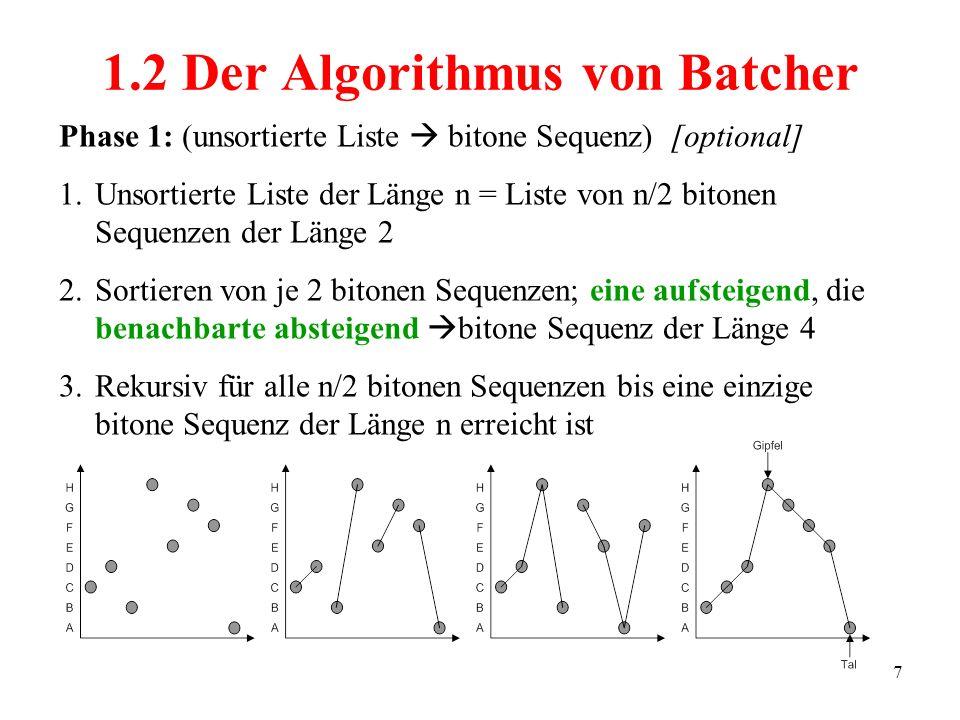 7 Phase 1: (unsortierte Liste bitone Sequenz) [optional] 1.Unsortierte Liste der Länge n = Liste von n/2 bitonen Sequenzen der Länge 2 2.Sortieren von je 2 bitonen Sequenzen; eine aufsteigend, die benachbarte absteigend bitone Sequenz der Länge 4 3.Rekursiv für alle n/2 bitonen Sequenzen bis eine einzige bitone Sequenz der Länge n erreicht ist 1.2 Der Algorithmus von Batcher