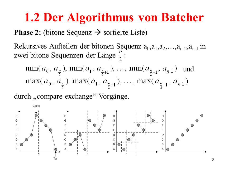 8 Phase 2: (bitone Sequenz sortierte Liste) Rekursives Aufteilen der bitonen Sequenz a 0,a 1,a 2,…,a n-2,a n-1 in zwei bitone Sequenzen der Länge : und durch compare-exchange-Vorgänge.