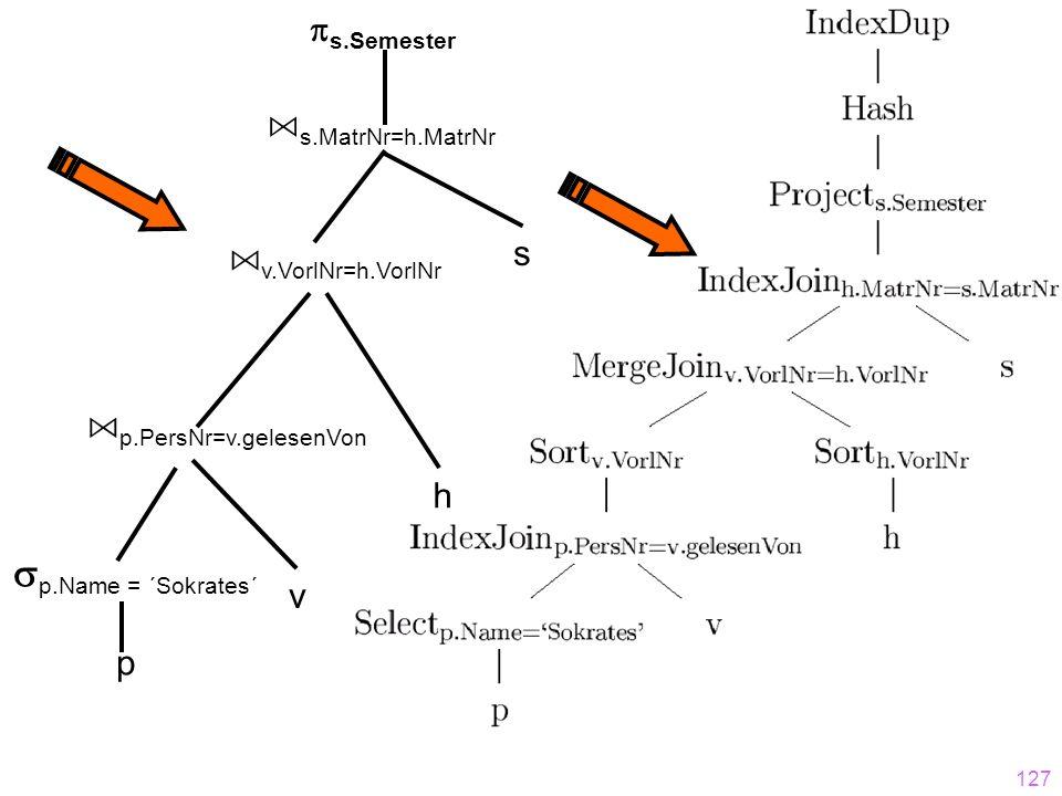 127 s h v p A s.MatrNr=h.MatrNr A p.PersNr=v.gelesenVon s.Semester p.Name = ´Sokrates´ A v.VorlNr=h.VorlNr