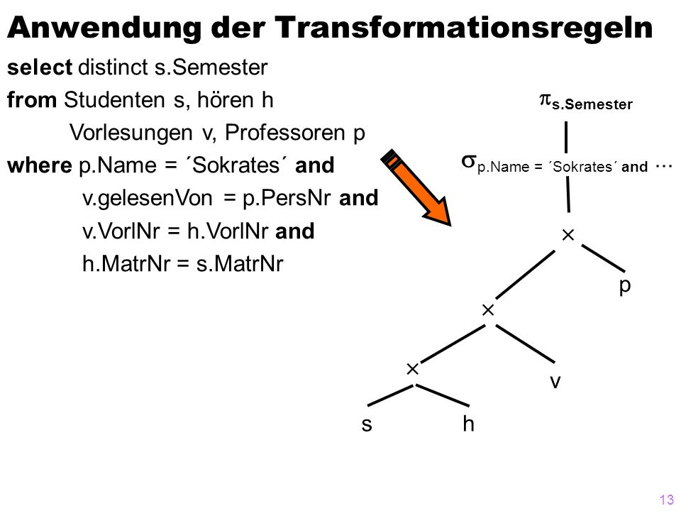 13 Anwendung der Transformationsregeln select distinct s.Semester from Studenten s, hören h Vorlesungen v, Professoren p where p.Name = ´Sokrates´ and