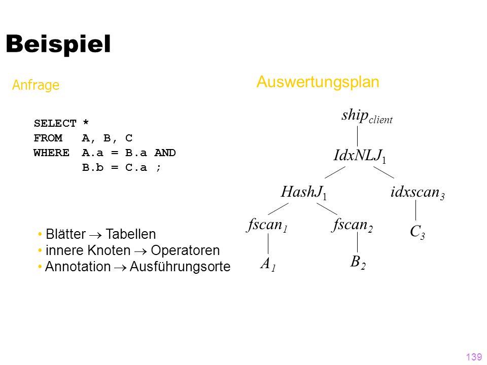 139 Beispiel Anfrage SELECT* FROMA, B, C WHERE A.a = B.a AND B.b = C.a ; Blätter Tabellen innere Knoten Operatoren Annotation Ausführungsorte ship cli