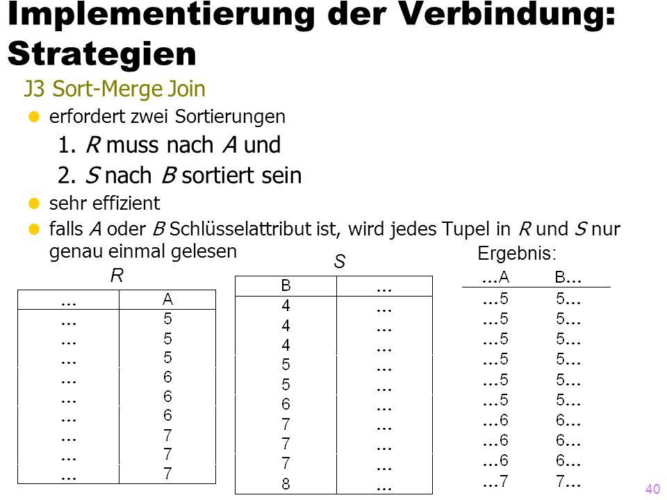 40 J3 Sort-Merge Join erfordert zwei Sortierungen 1. R muss nach A und 2. S nach B sortiert sein sehr effizient falls A oder B Schlüsselattribut ist,