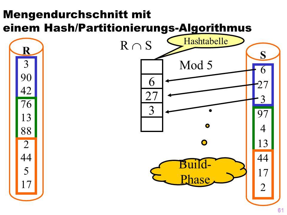 61 Mengendurchschnitt mit einem Hash/Partitionierungs-Algorithmus R S R 3 90 42 76 13 88 2 44 5 17 S 6 27 3 97 4 13 44 17 2 6 27 3 Mod 5 Build- Phase
