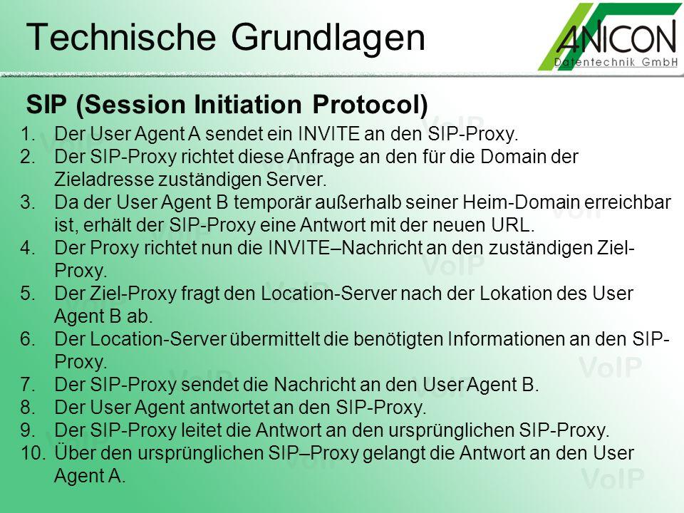 Technische Grundlagen 1.Der User Agent A sendet ein INVITE an den SIP-Proxy. 2.Der SIP-Proxy richtet diese Anfrage an den für die Domain der Zieladres