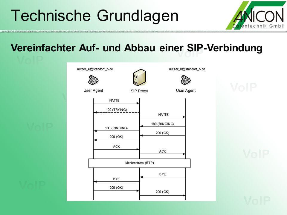 Technische Grundlagen Vereinfachter Auf- und Abbau einer SIP-Verbindung