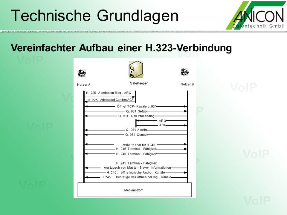 Technische Grundlagen Vereinfachter Aufbau einer H.323-Verbindung