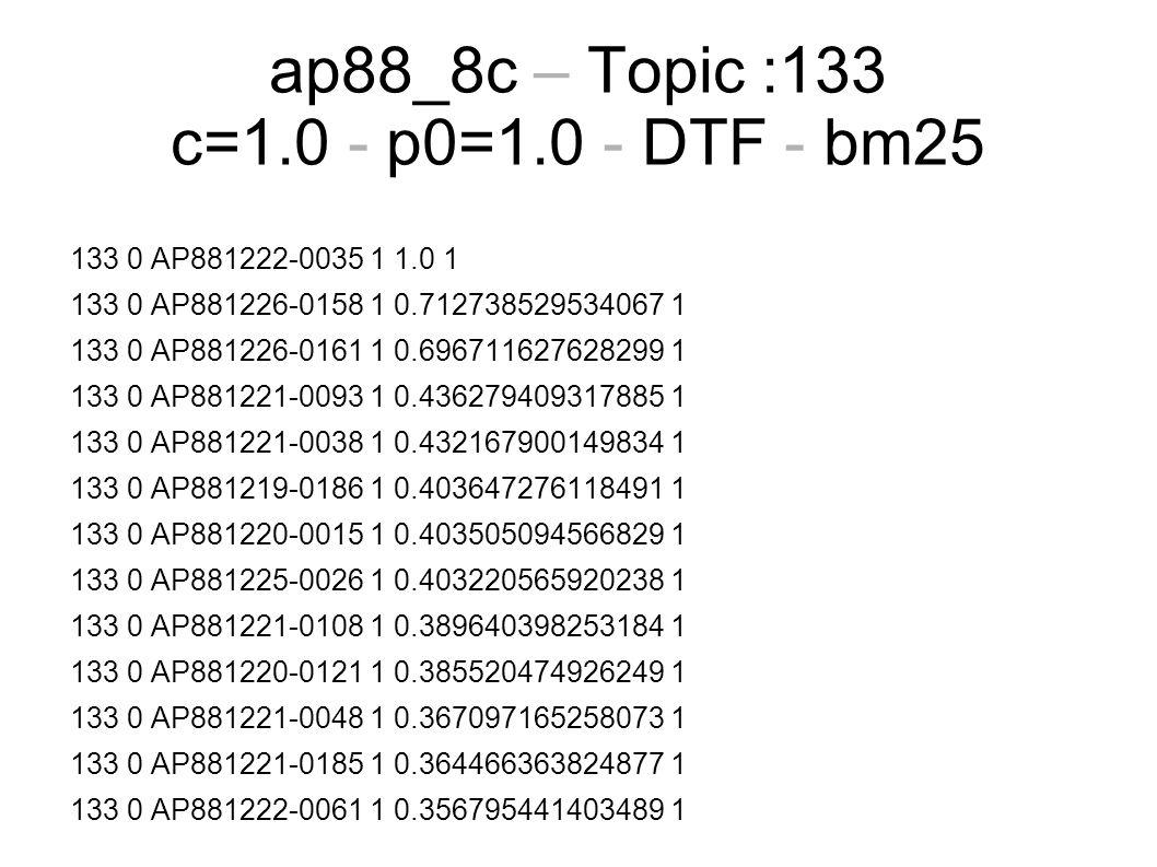 ap88_8c – Topic :133 c=1.0 - p0=1.0 - DTF - bm25 133 0 AP881222-0035 1 1.0 1 133 0 AP881226-0158 1 0.712738529534067 1 133 0 AP881226-0161 1 0.696711627628299 1 133 0 AP881221-0093 1 0.436279409317885 1 133 0 AP881221-0038 1 0.432167900149834 1 133 0 AP881219-0186 1 0.403647276118491 1 133 0 AP881220-0015 1 0.403505094566829 1 133 0 AP881225-0026 1 0.403220565920238 1 133 0 AP881221-0108 1 0.389640398253184 1 133 0 AP881220-0121 1 0.385520474926249 1 133 0 AP881221-0048 1 0.367097165258073 1 133 0 AP881221-0185 1 0.364466363824877 1 133 0 AP881222-0061 1 0.356795441403489 1