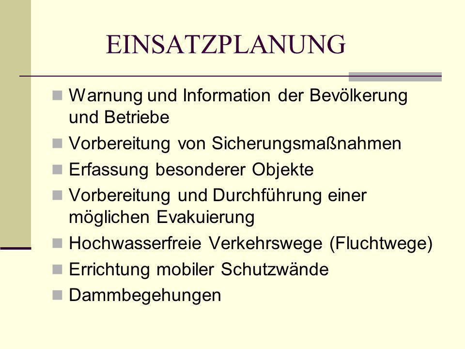 EINSATZPLANUNG Warnung und Information der Bevölkerung und Betriebe Vorbereitung von Sicherungsmaßnahmen Erfassung besonderer Objekte Vorbereitung und