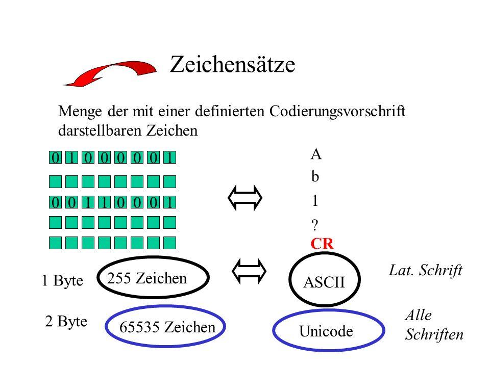 Dokumentformate TextorientiertASCII DruckorientiertPostscript, Latex, PDF HypertextHTML BildorientiertTIFF, GIF, JPEG MultimediaorientiertWave, MPEG, Quicktime