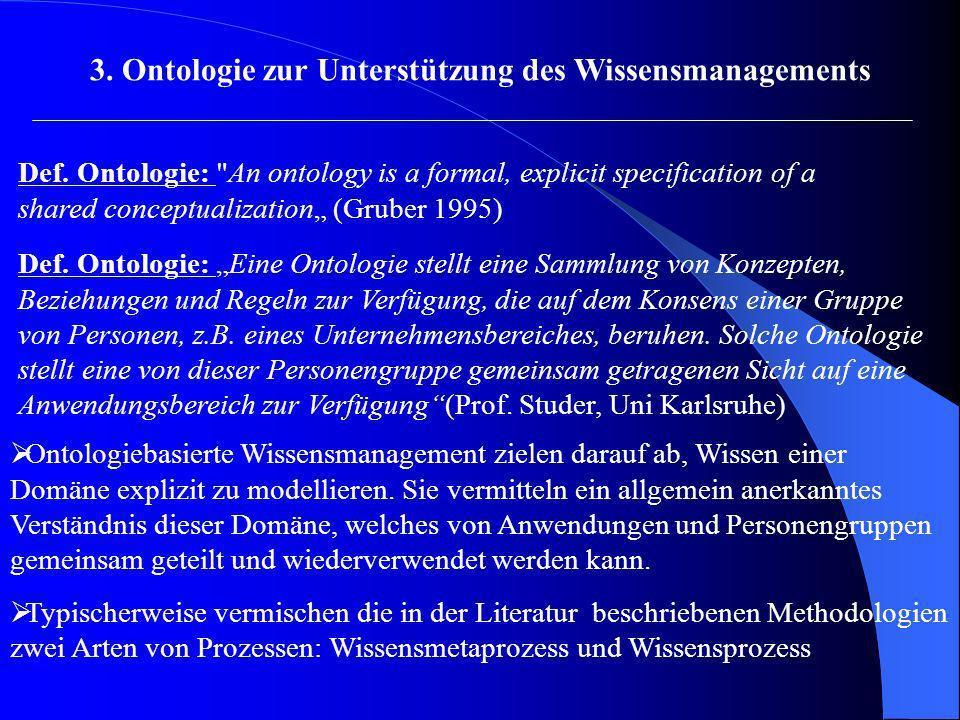 3. Ontologie zur Unterstützung des Wissensmanagements Def. Ontologie: Eine Ontologie stellt eine Sammlung von Konzepten, Beziehungen und Regeln zur Ve