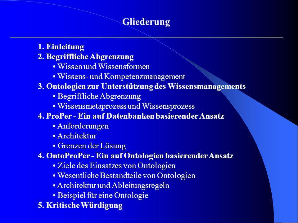 Die wesentlichen Bestandteile einer Ontologie.