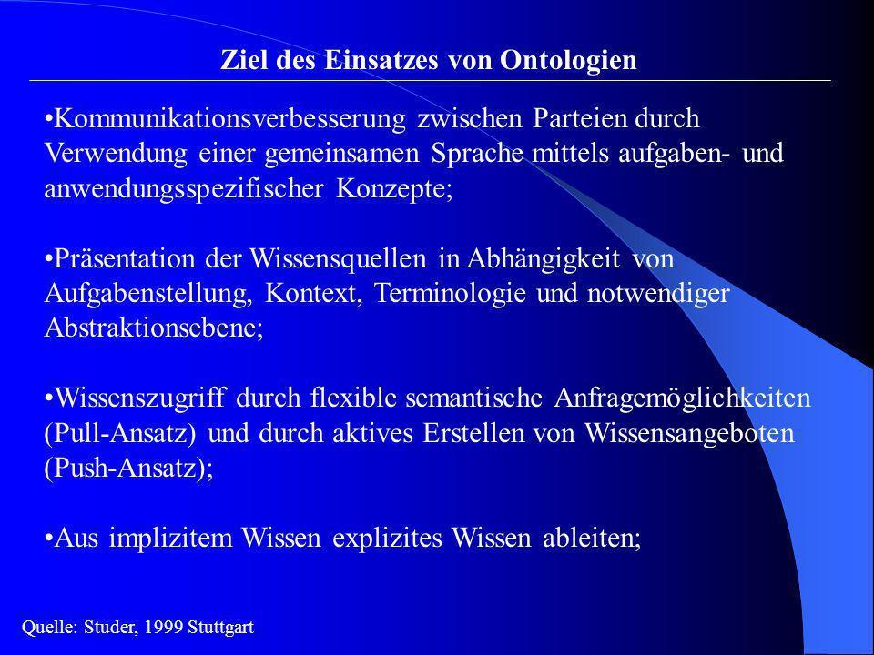 Ziel des Einsatzes von Ontologien Kommunikationsverbesserung zwischen Parteien durch Verwendung einer gemeinsamen Sprache mittels aufgaben- und anwend