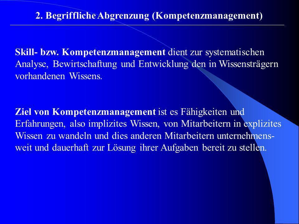 2. Begriffliche Abgrenzung (Kompetenzmanagement) Skill- bzw. Kompetenzmanagement dient zur systematischen Analyse, Bewirtschaftung und Entwicklung den