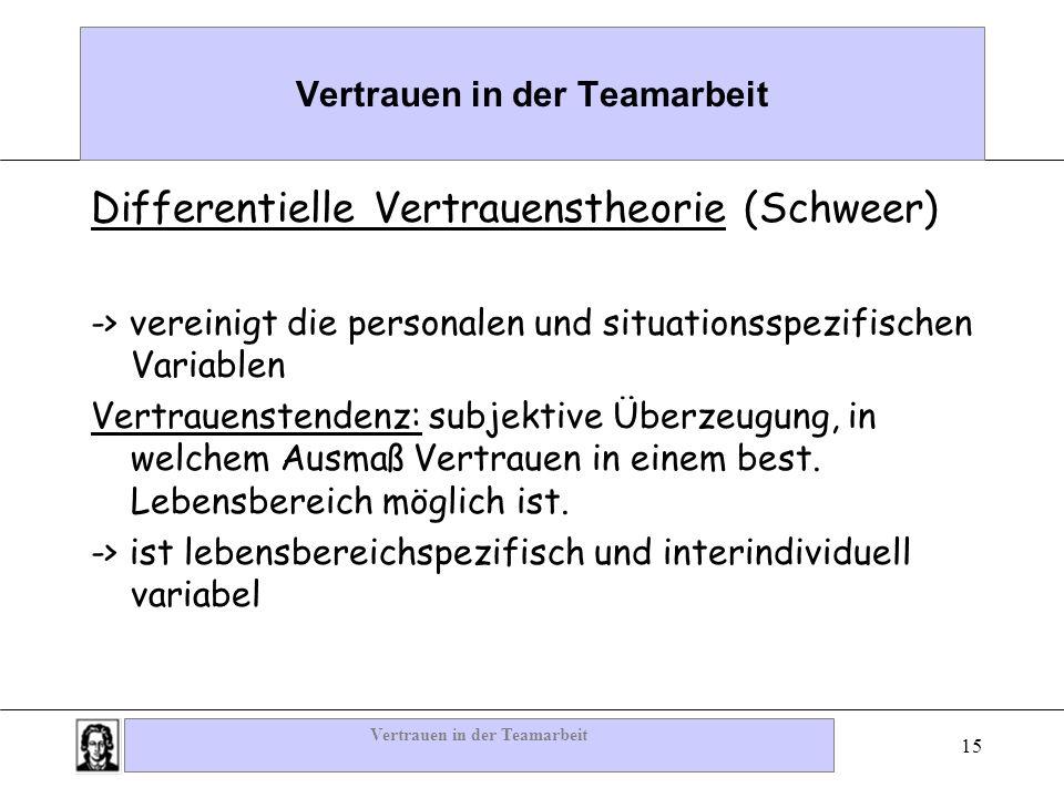 Vertrauen in der Teamarbeit 15 Vertrauen in der Teamarbeit Differentielle Vertrauenstheorie (Schweer) -> vereinigt die personalen und situationsspezif